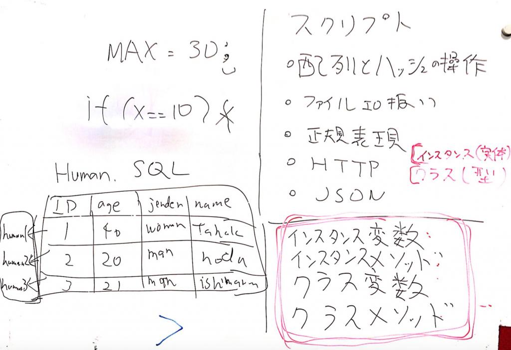 whiteboard_001