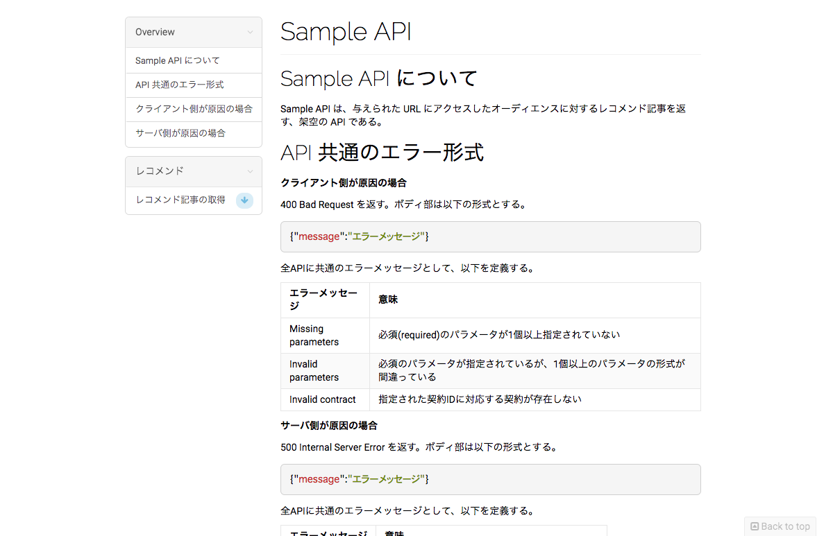 Api blueprint api html sampleapib http1270013000 malvernweather Image collections
