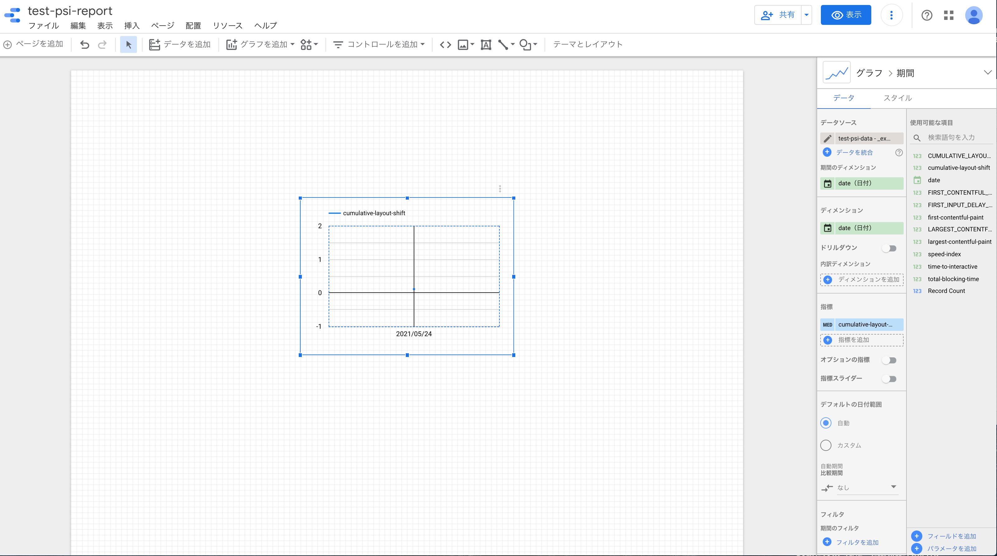 時系列グラフ表示